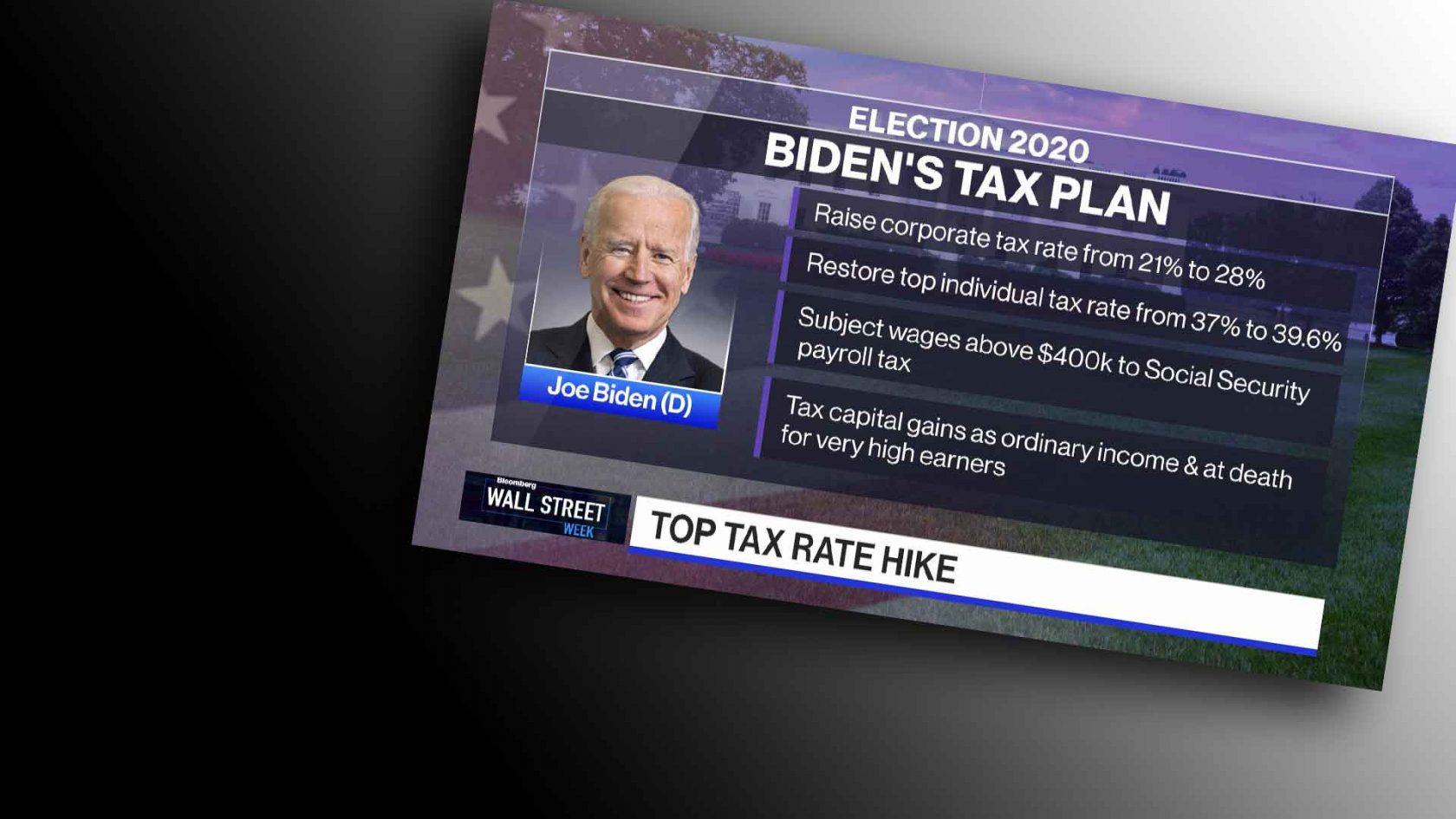 La guerra delle tasse