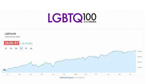 Clima, lesbiche, gay e buona finanza